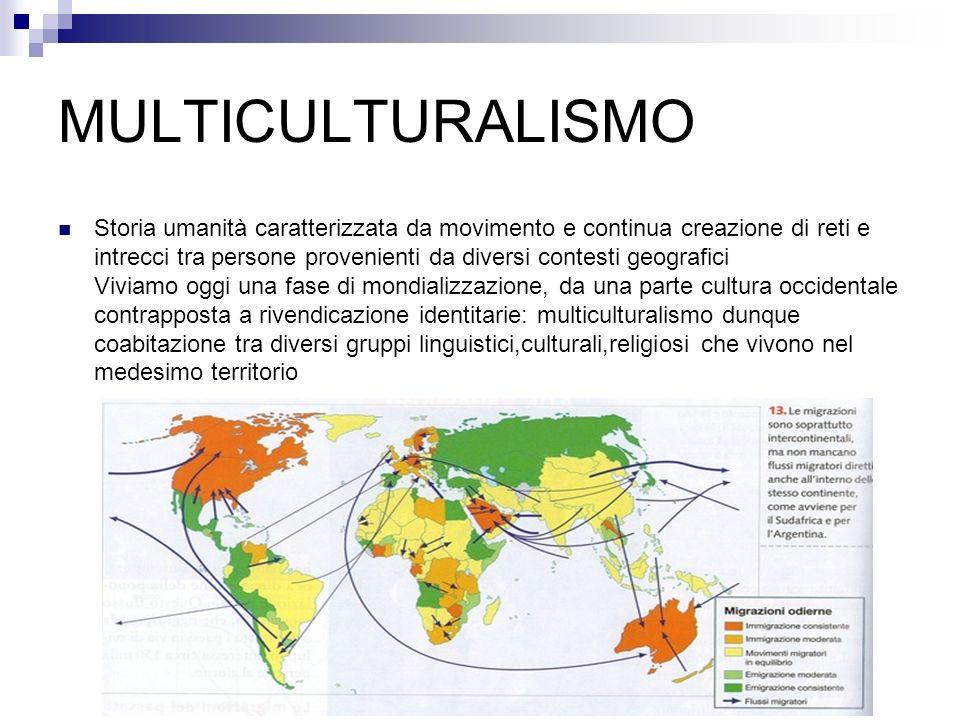 MULTICULTURALISMO Storia umanità caratterizzata da movimento e continua creazione di reti e intrecci tra persone provenienti da diversi contesti geogr