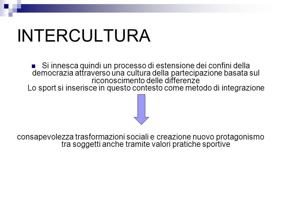 INTERCULTURA Si innesca quindi un processo di estensione dei confini della democrazia attraverso una cultura della partecipazione basata sul riconosci