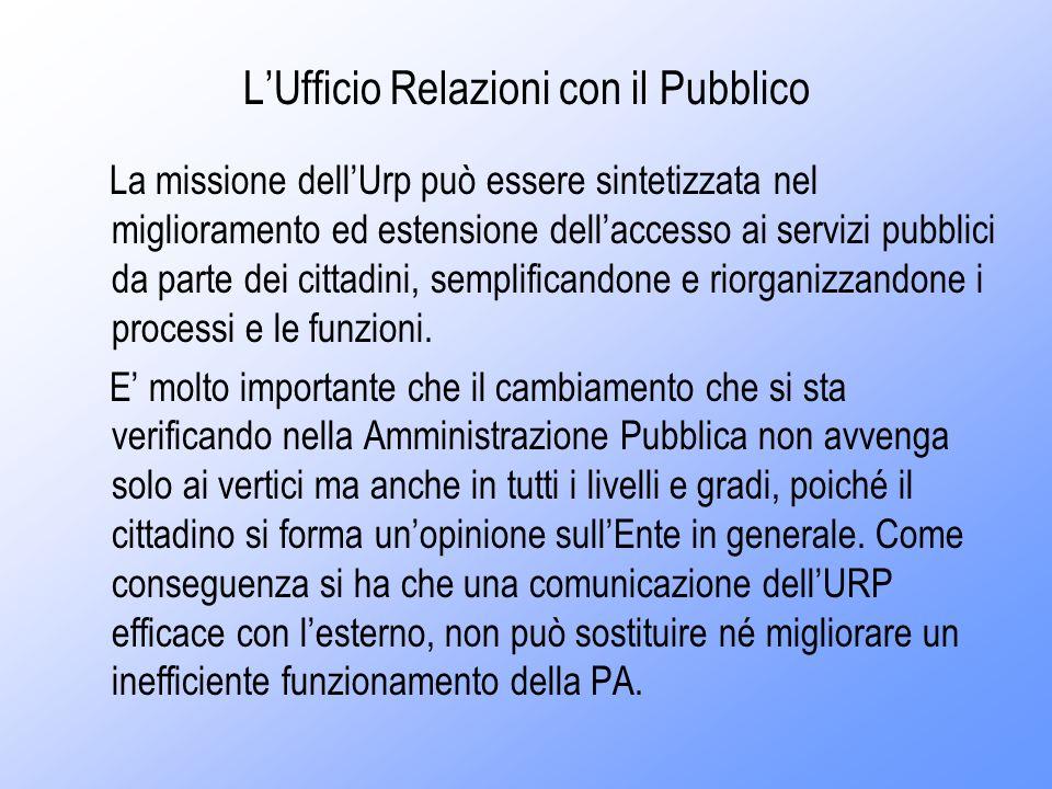 LUfficio Relazioni con il Pubblico La missione dellUrp può essere sintetizzata nel miglioramento ed estensione dellaccesso ai servizi pubblici da parte dei cittadini, semplificandone e riorganizzandone i processi e le funzioni.