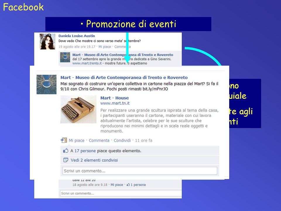 Tono colloquiale Risposte agli utenti Sponsorizzazione delle mostre Promozione di eventi Facebook