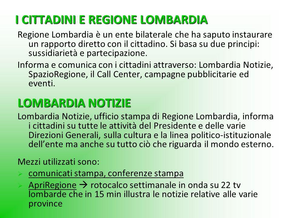 I CITTADINI E REGIONE LOMBARDIA Regione Lombardia è un ente bilaterale che ha saputo instaurare un rapporto diretto con il cittadino. Si basa su due p