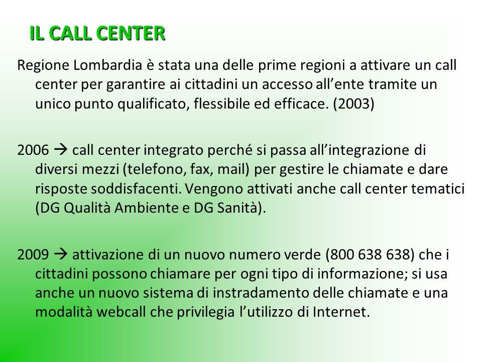 IL CALL CENTER Regione Lombardia è stata una delle prime regioni a attivare un call center per garantire ai cittadini un accesso allente tramite un un