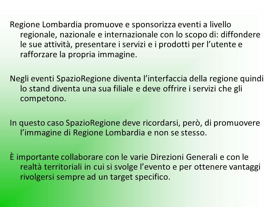 Regione Lombardia promuove e sponsorizza eventi a livello regionale, nazionale e internazionale con lo scopo di: diffondere le sue attività, presentar