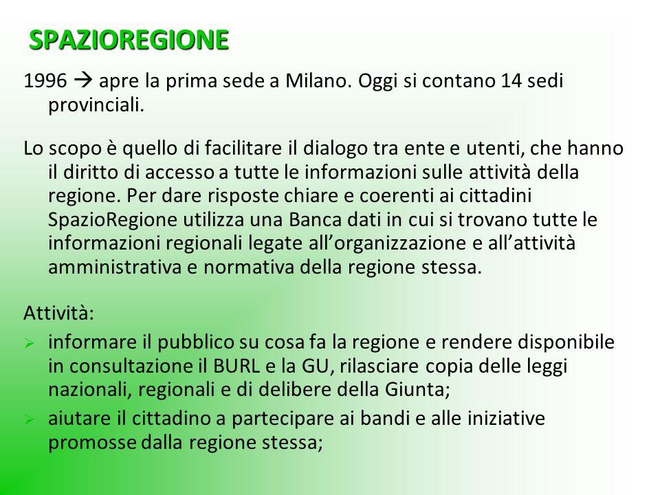 SPAZIOREGIONE 1996 apre la prima sede a Milano. Oggi si contano 14 sedi provinciali. Lo scopo è quello di facilitare il dialogo tra ente e utenti, che