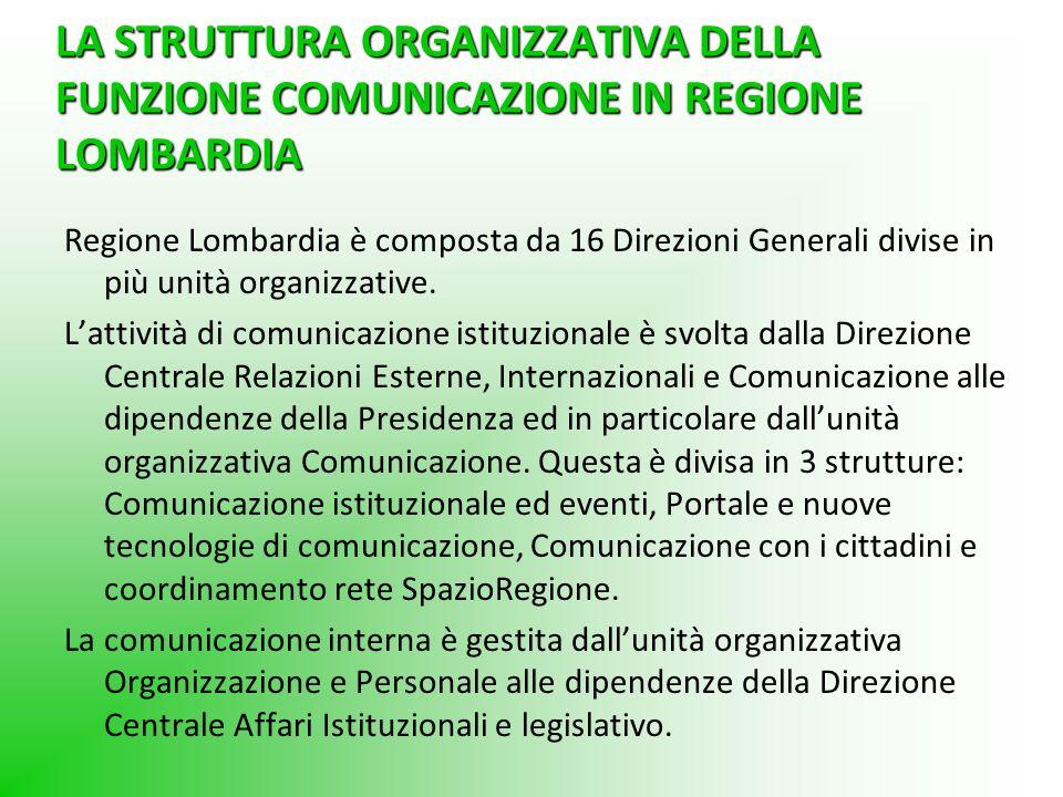 LA STRUTTURA ORGANIZZATIVA DELLA FUNZIONE COMUNICAZIONE IN REGIONE LOMBARDIA Regione Lombardia è composta da 16 Direzioni Generali divise in più unità