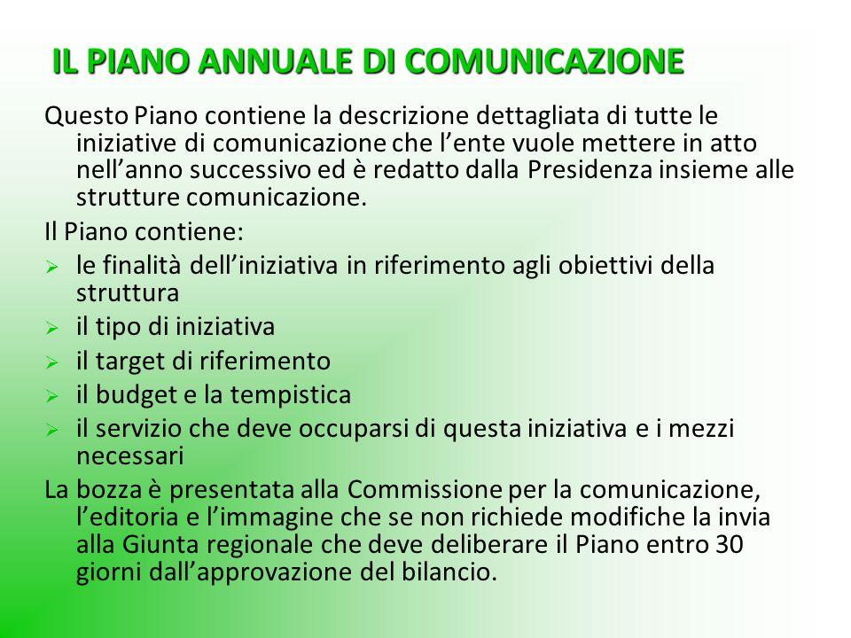 IL PIANO ANNUALE DI COMUNICAZIONE Questo Piano contiene la descrizione dettagliata di tutte le iniziative di comunicazione che lente vuole mettere in