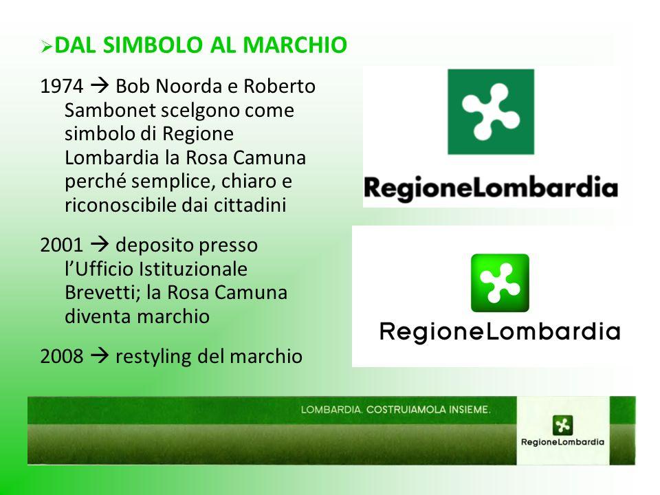 DAL SIMBOLO AL MARCHIO 1974 Bob Noorda e Roberto Sambonet scelgono come simbolo di Regione Lombardia la Rosa Camuna perché semplice, chiaro e riconosc