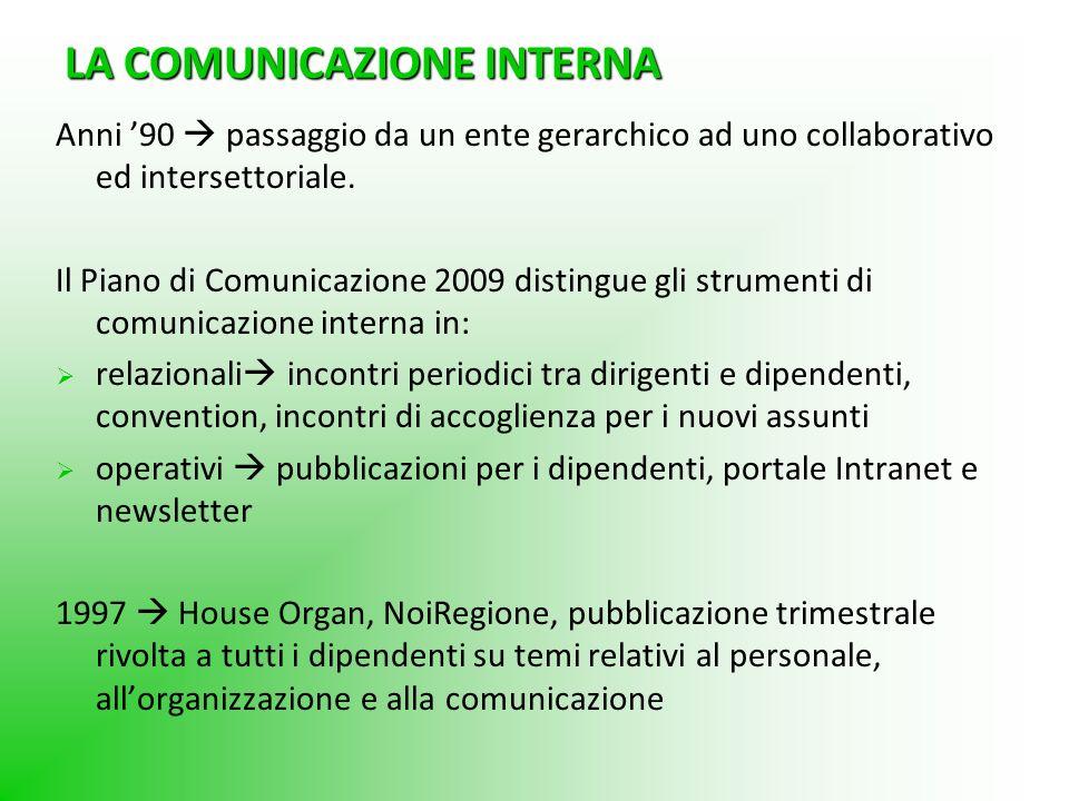 LA COMUNICAZIONE INTERNA Anni 90 passaggio da un ente gerarchico ad uno collaborativo ed intersettoriale. Il Piano di Comunicazione 2009 distingue gli