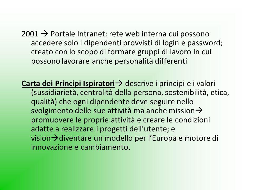 2001 Portale Intranet: rete web interna cui possono accedere solo i dipendenti provvisti di login e password; creato con lo scopo di formare gruppi di