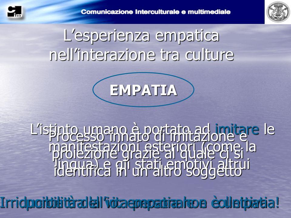 Lesperienza empatica nellinterazione tra culture EMPATIA Listinto umano è portato ad imitare le manifestazioni esteriori (come la lingua) e gli stati