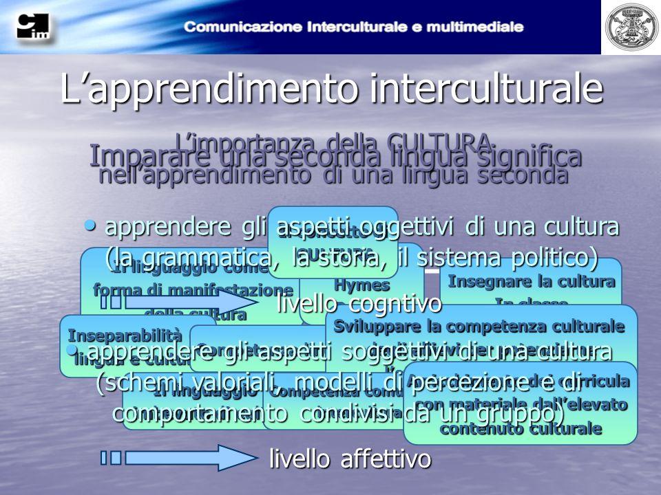 Lapprendimento interculturale concetto di concetto diCULTURA Il LINGUAGGIO come forma di manifestazione della cultura Inseparabilità di lingua e cultu