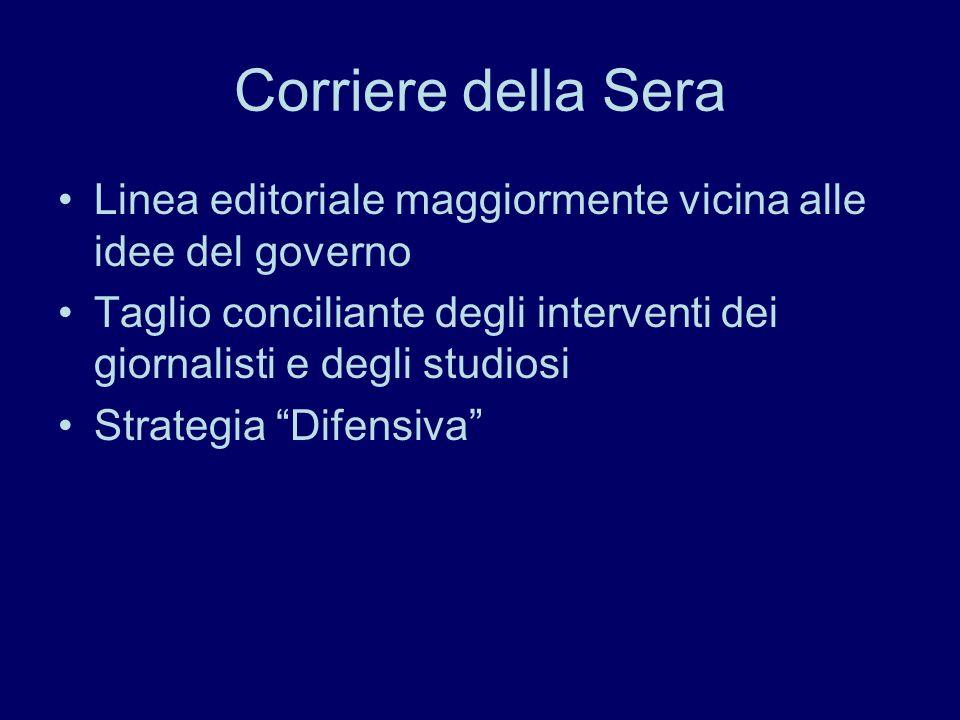Corriere della Sera Linea editoriale maggiormente vicina alle idee del governo Taglio conciliante degli interventi dei giornalisti e degli studiosi Strategia Difensiva