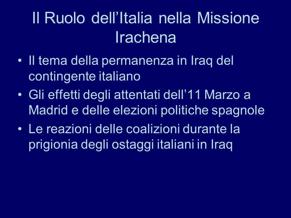 Il Ruolo dellItalia nella Missione Irachena Il tema della permanenza in Iraq del contingente italiano Gli effetti degli attentati dell11 Marzo a Madrid e delle elezioni politiche spagnole Le reazioni delle coalizioni durante la prigionia degli ostaggi italiani in Iraq