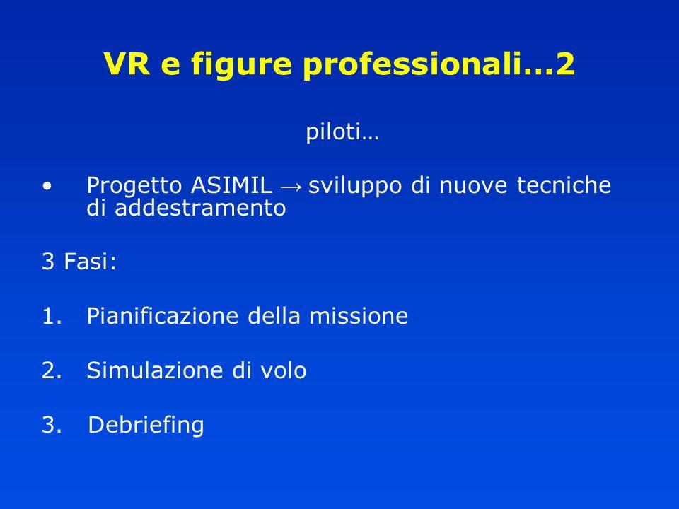 VR e figure professionali…2 piloti… Progetto ASIMIL sviluppo di nuove tecniche di addestramento 3 Fasi: 1.Pianificazione della missione 2.Simulazione