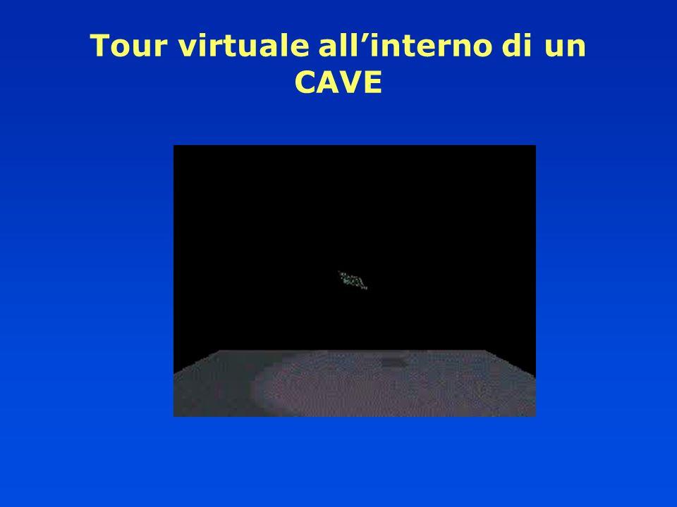 Tour virtuale allinterno di un CAVE
