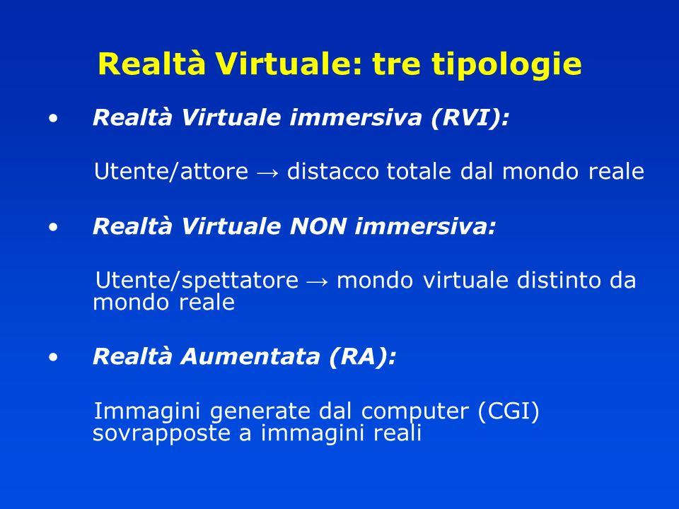 Realtà Virtuale: tre tipologie Realtà Virtuale immersiva (RVI): Utente/attore distacco totale dal mondo reale Realtà Virtuale NON immersiva: Utente/sp