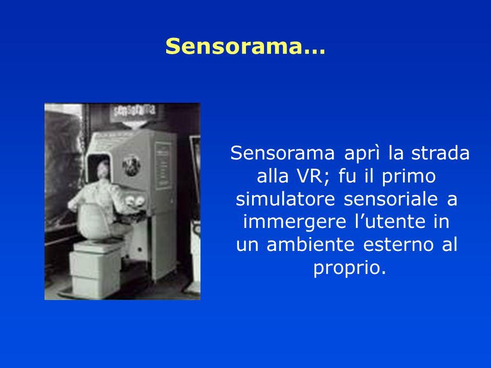 Applicazioni future di Realtà Virtuale Ho immaginato unapplicazione futura di Realtà Virtuale immersiva Mi sono chiesta… Il settore immobiliare potrà essere agevolato dallo sviluppo dei sistemi immersivi?
