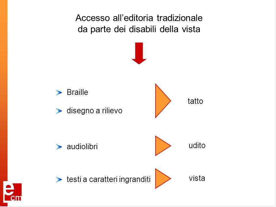Accesso alleditoria tradizionale da parte dei disabili della vista tatto Braille disegno a rilievo udito audiolibri vista testi a caratteri ingranditi