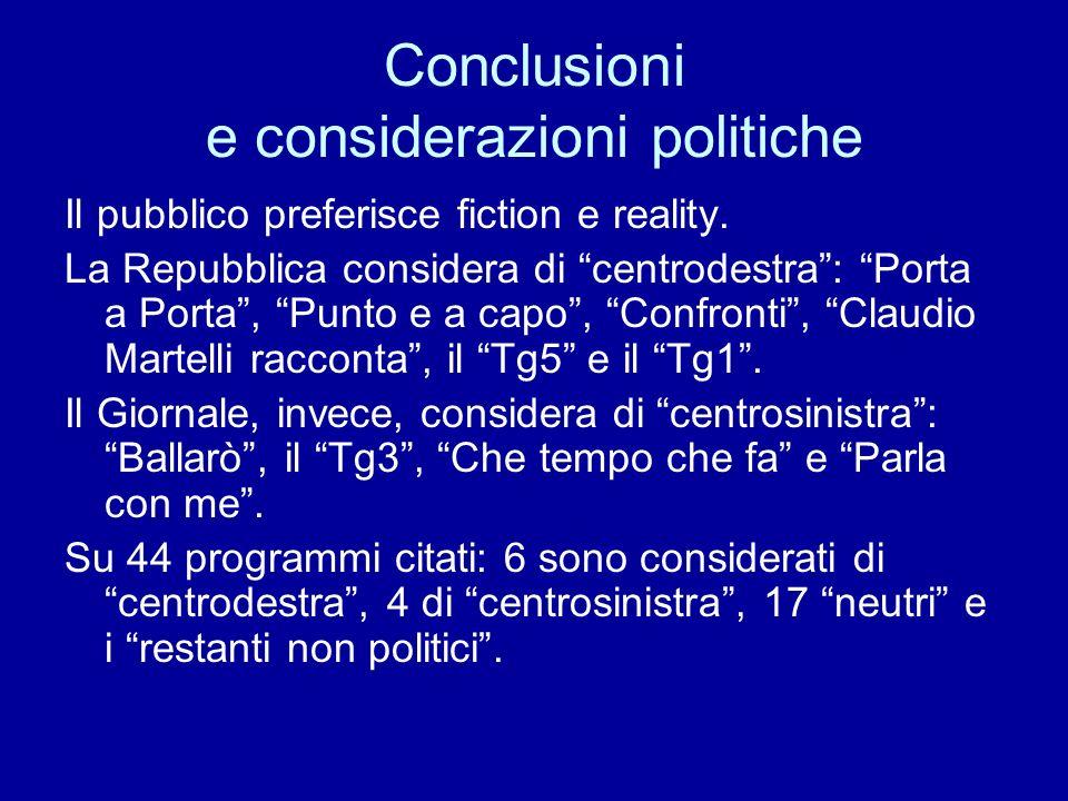 Conclusioni e considerazioni politiche Il pubblico preferisce fiction e reality. La Repubblica considera di centrodestra: Porta a Porta, Punto e a cap