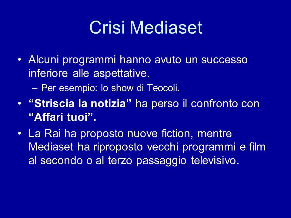 Crisi Mediaset Alcuni programmi hanno avuto un successo inferiore alle aspettative. –Per esempio: lo show di Teocoli. Striscia la notizia ha perso il