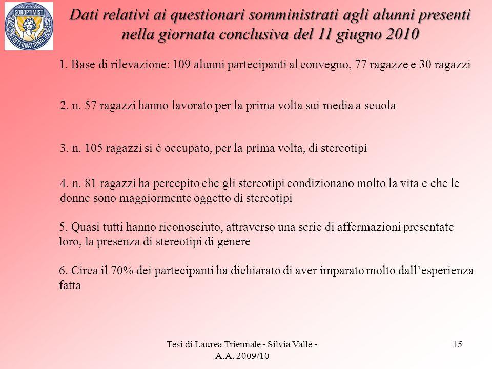 Tesi di Laurea Triennale - Silvia Vallè - A.A. 2009/10 15 Dati relativi ai questionari somministrati agli alunni presenti nella giornata conclusiva de