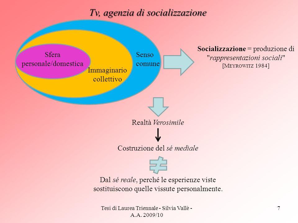 Tesi di Laurea Triennale - Silvia Vallè - A.A. 2009/10 7 Tv, agenzia di socializzazione Sfera personale/domestica Immaginario collettivo Senso comune