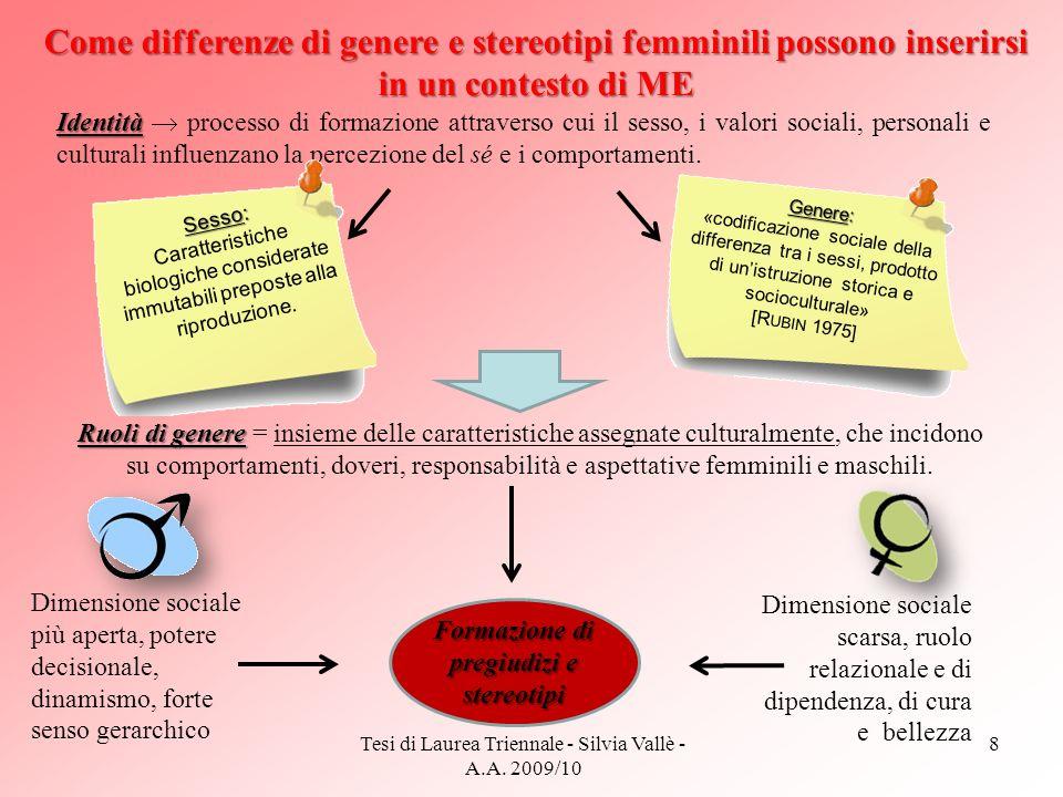 Tesi di Laurea Triennale - Silvia Vallè - A.A. 2009/10 8 Come differenze di genere e stereotipi femminili possono inserirsi in un contesto di ME Ident
