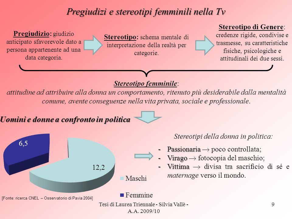 Tesi di Laurea Triennale - Silvia Vallè - A.A.