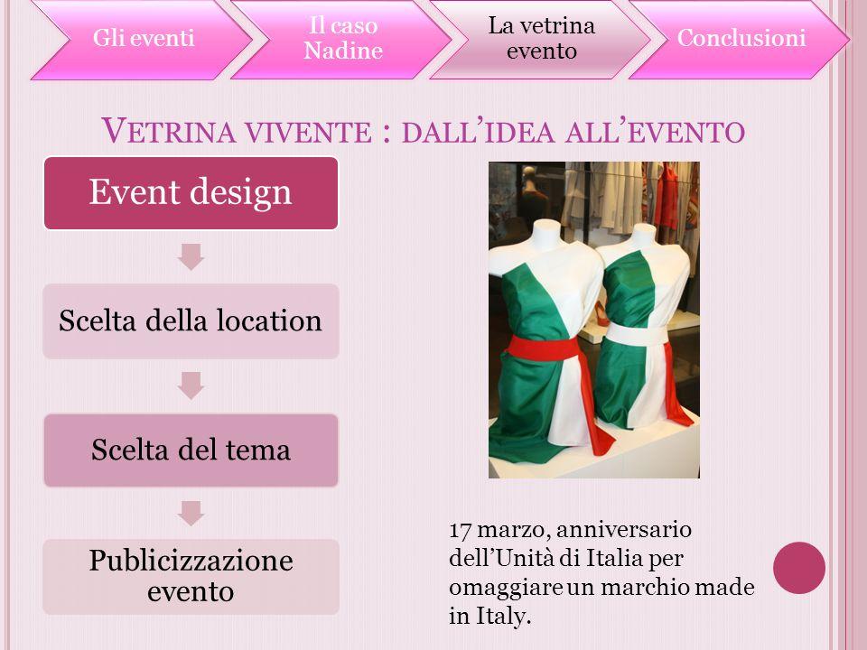 V ETRINA VIVENTE : DALL IDEA ALL EVENTO Event design Scelta della locationScelta del tema Publicizzazione evento 17 marzo, anniversario dellUnità di I