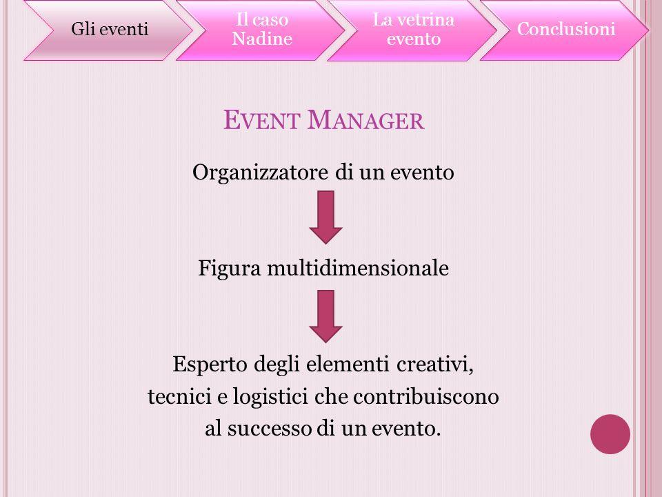 E VENT M ANAGER Organizzatore di un evento Figura multidimensionale Esperto degli elementi creativi, tecnici e logistici che contribuiscono al success