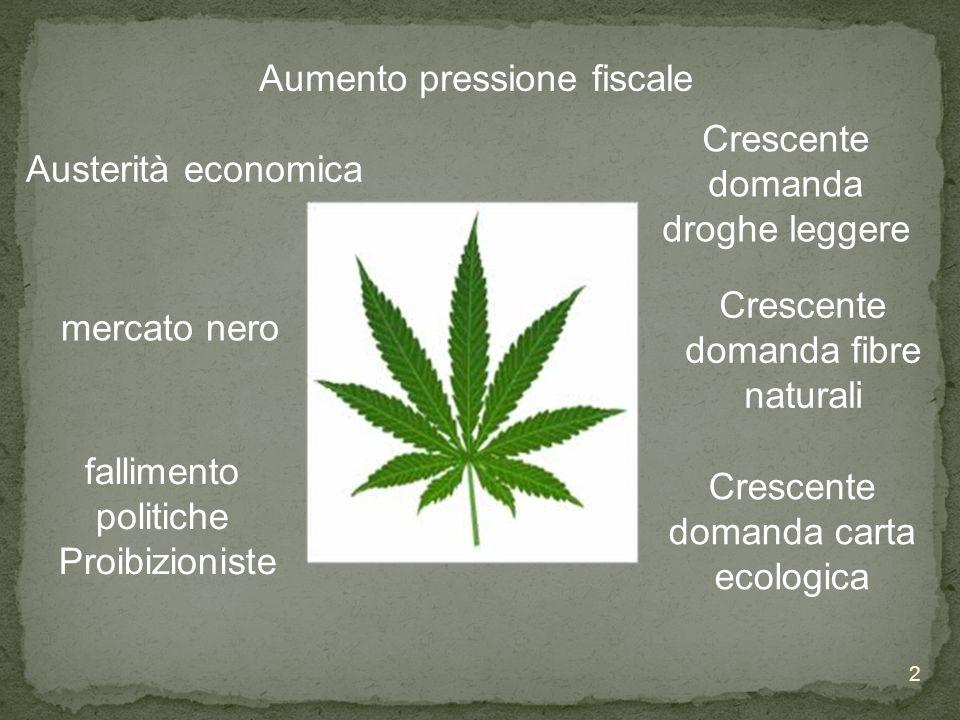 fallimento politiche Proibizioniste Aumento pressione fiscale Austerità economica mercato nero Crescente domanda droghe leggere Crescente domanda fibr