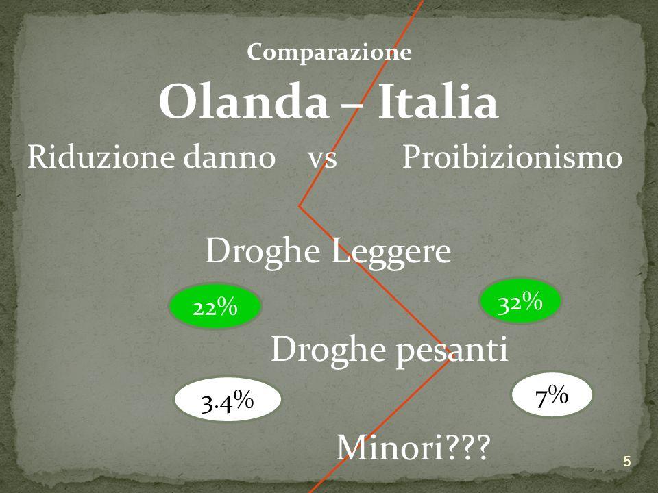 Comparazione Olanda – Italia Riduzione danno vs Proibizionismo Droghe Leggere Droghe pesanti Minori??? 22% 32% 3.4% 7% 5