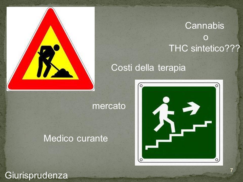 I costi del proibizionismo in Europa e in Italia E = EP + EC+ EJ = 2 Miliardi di Euro Il dei reati per droga è imputato alla cannabis 68% 8