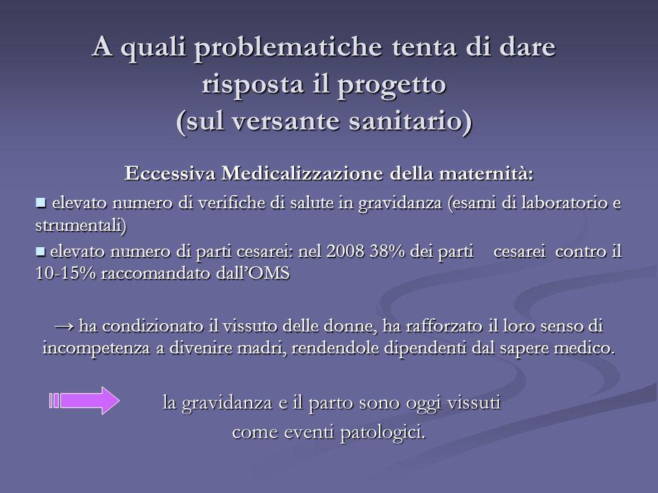 A quali problematiche tenta di dare risposta il progetto (sul versante sanitario) Eccessiva Medicalizzazione della maternità: elevato numero di verifiche di salute in gravidanza (esami di laboratorio e strumentali) elevato numero di verifiche di salute in gravidanza (esami di laboratorio e strumentali) elevato numero di parti cesarei: nel 2008 38% dei parti cesarei contro il 10-15% raccomandato dallOMS elevato numero di parti cesarei: nel 2008 38% dei parti cesarei contro il 10-15% raccomandato dallOMS ha condizionato il vissuto delle donne, ha rafforzato il loro senso di incompetenza a divenire madri, rendendole dipendenti dal sapere medico.