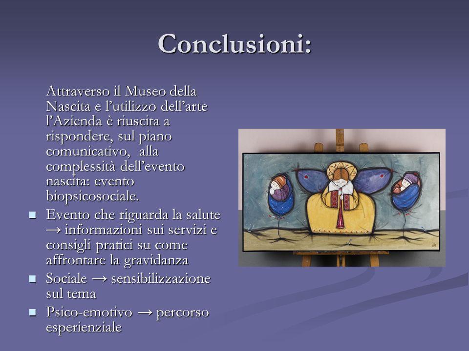 Conclusioni: Attraverso il Museo della Nascita e lutilizzo dellarte lAzienda è riuscita a rispondere, sul piano comunicativo, alla complessità dellevento nascita: evento biopsicosociale.
