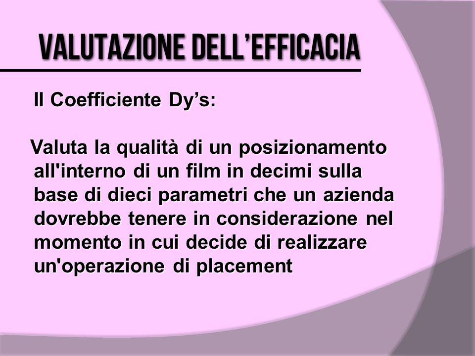 Il Coefficiente Dys: Valuta la qualità di un posizionamento all'interno di un film in decimi sulla base di dieci parametri che un azienda dovrebbe ten