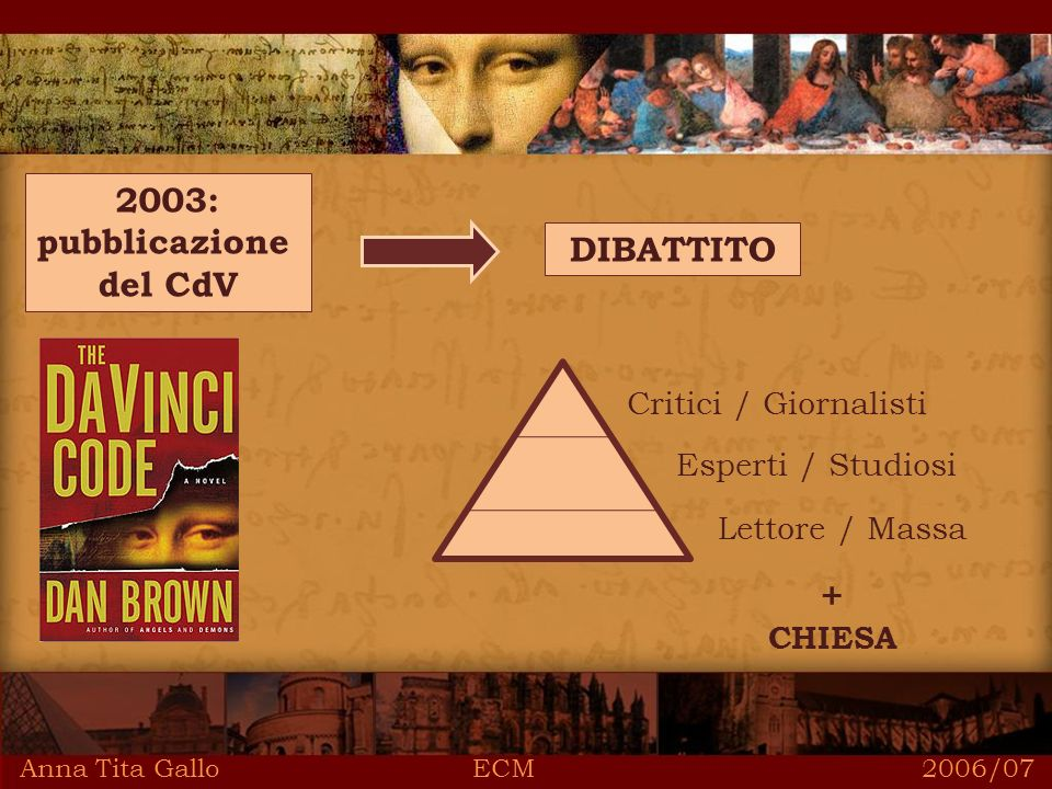 Anna Tita Gallo ECM 2006/07 Il codice da Vinci autore: Dan Brown genere: thriller + 50 mil copie vendute + 40 traduzioni ROMANZO FILM regista: Ron Howard cast deccezione anno: 2006 incassi: 77.073.000 $ (USA, primo weekend)