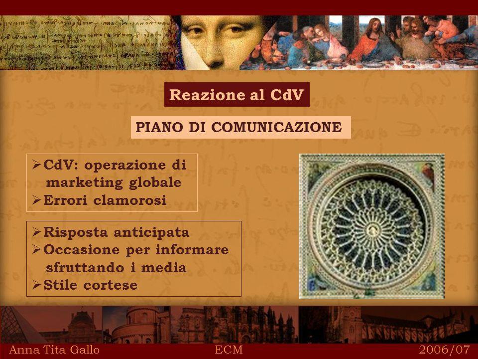 Anna Tita Gallo ECM 2006/07 Reazione al CdV PIANO DI COMUNICAZIONE CdV: operazione di marketing globale Errori clamorosi Risposta anticipata Occasione per informare sfruttando i media Stile cortese