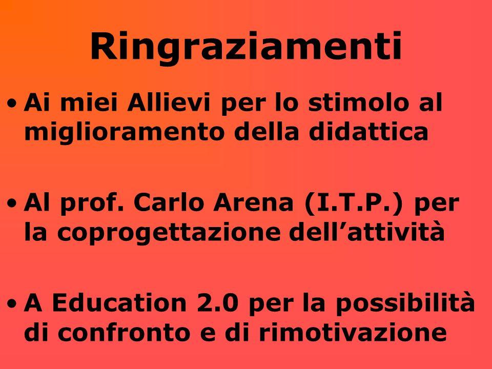 Ringraziamenti Ai miei Allievi per lo stimolo al miglioramento della didattica Al prof. Carlo Arena (I.T.P.) per la coprogettazione dellattività A Edu
