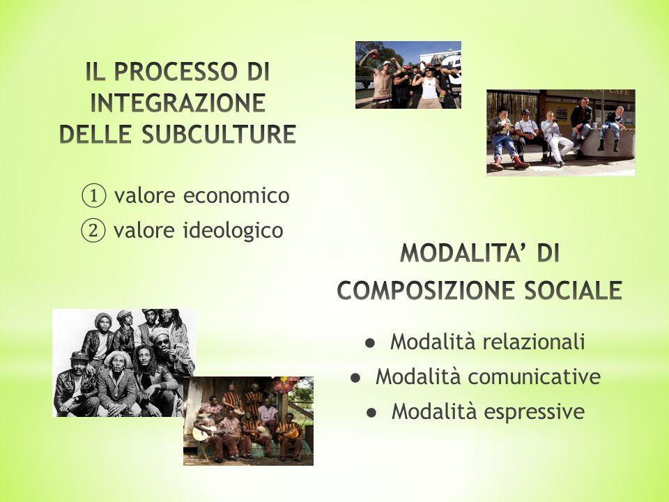 valore economico valore ideologico Modalità relazionali Modalità comunicative Modalità espressive