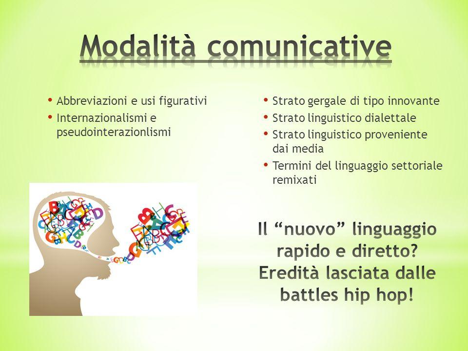 Strato gergale di tipo innovante Strato linguistico dialettale Strato linguistico proveniente dai media Termini del linguaggio settoriale remixati Abb