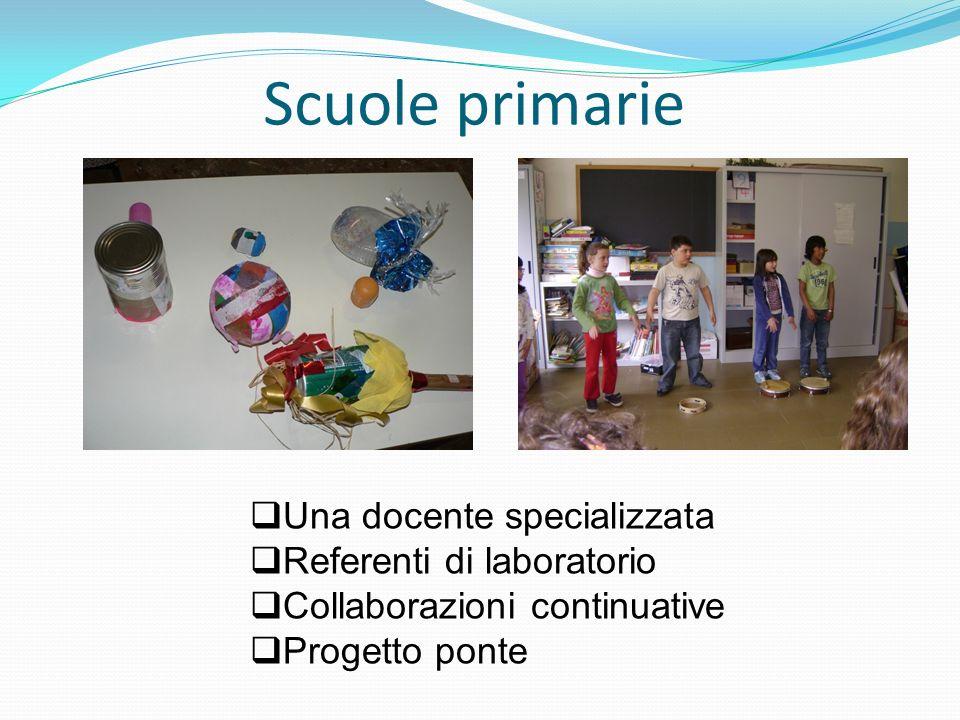 Scuole primarie Una docente specializzata Referenti di laboratorio Collaborazioni continuative Progetto ponte
