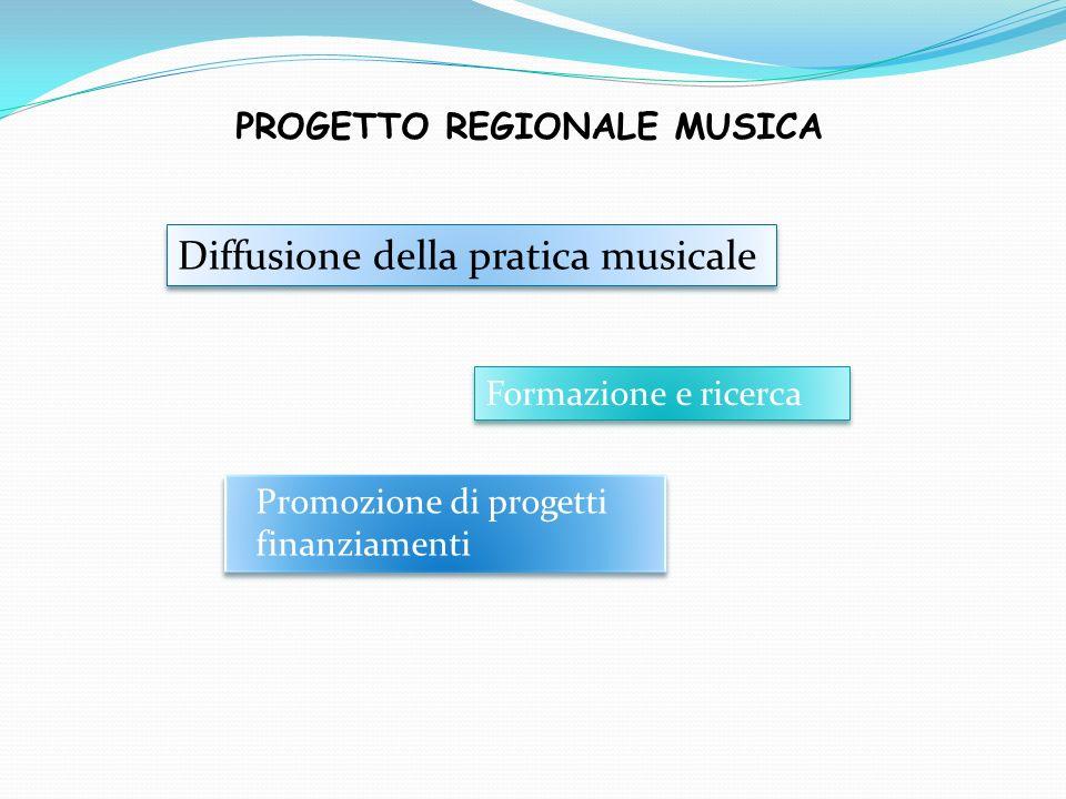 PROGETTO REGIONALE MUSICA Diffusione della pratica musicale Formazione e ricerca Promozione di progetti finanziamenti Promozione di progetti finanziamenti