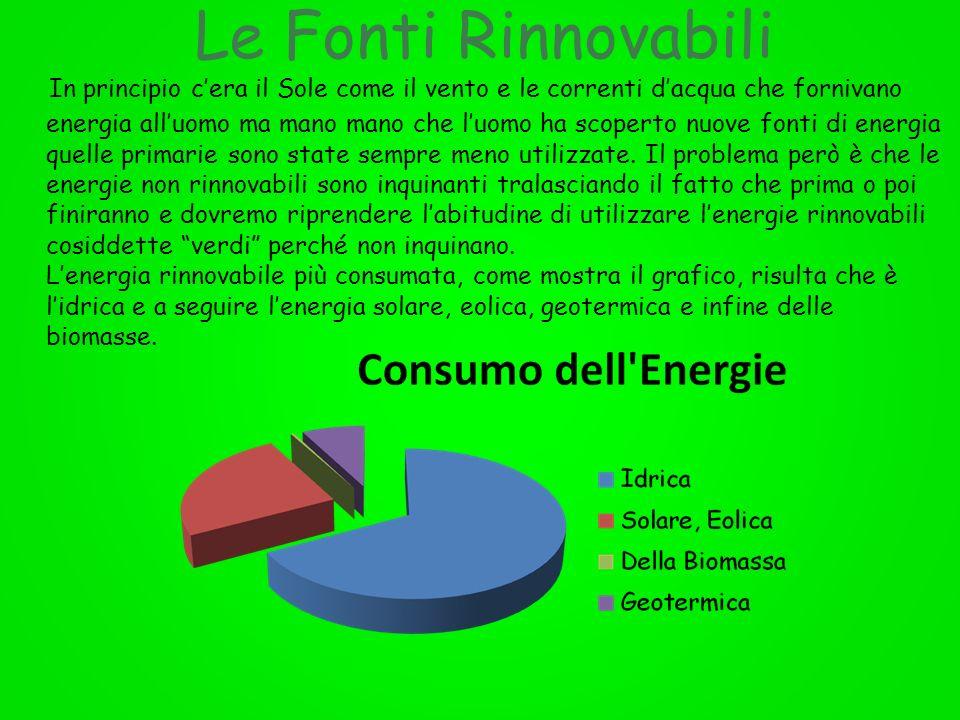 Le Fonti Rinnovabili In principio cera il Sole come il vento e le correnti dacqua che fornivano energia alluomo ma mano mano che luomo ha scoperto nuo