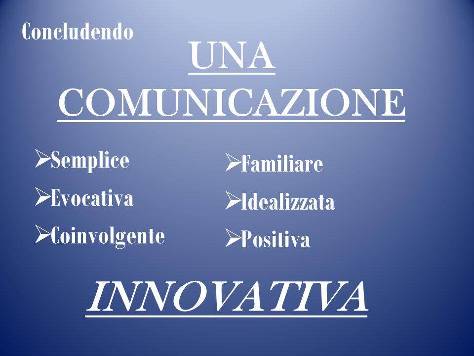 Concludendo Semplice Evocativa Coinvolgente INNOVATIVA UNA COMUNICAZIONE Familiare Idealizzata Positiva