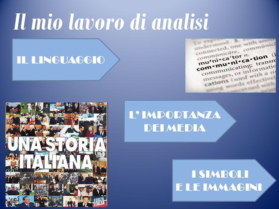 Il mio lavoro di analisi IL LINGUAGGIO L IMPORTANZA DEI MEDIA I SIMBOLI E LE IMMAGINI