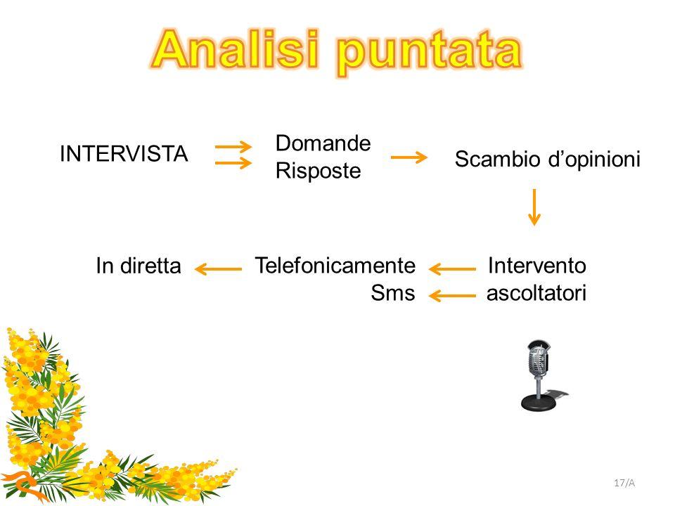 16 CONDUTTORE: Carlo Genta OSPITE (in studio): Oscar Eleni OSPITE (contattato telefonicamente): Dan Peterson PALLA A SPICCHI DEL 02/03/2012 PALLA A SPICCHI DEL 02/03/2012 in studio…