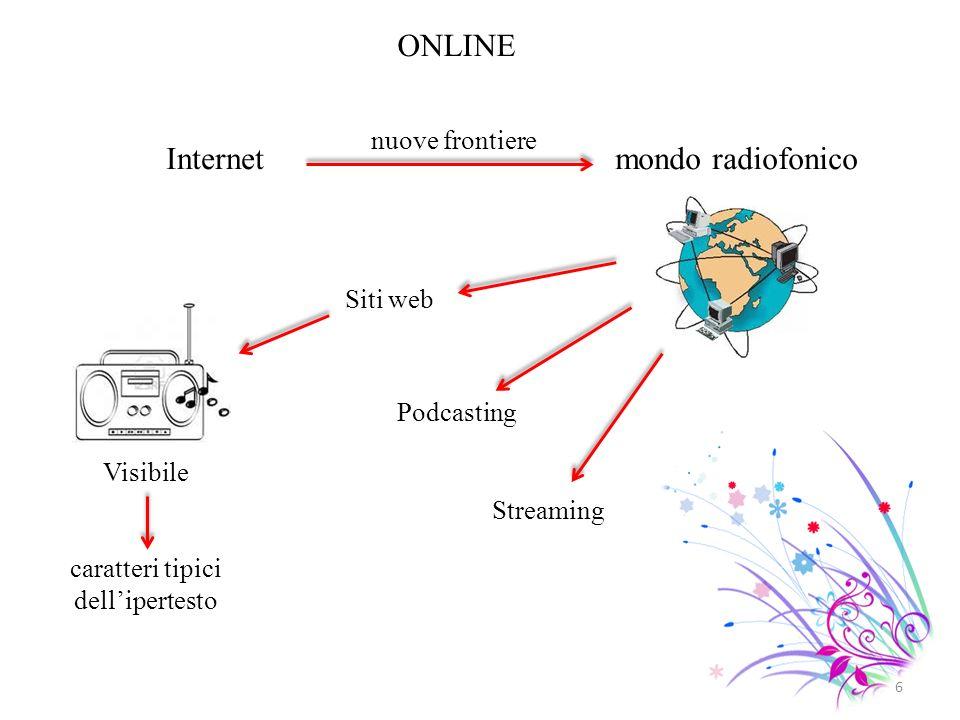 6 ONLINE Internetmondo radiofonico nuove frontiere Siti web Podcasting Streaming Visibile caratteri tipici dellipertesto
