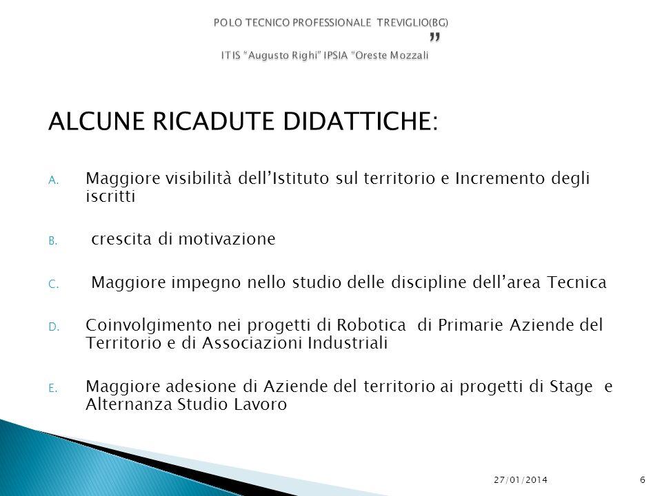 ALCUNE RICADUTE DIDATTICHE: A.
