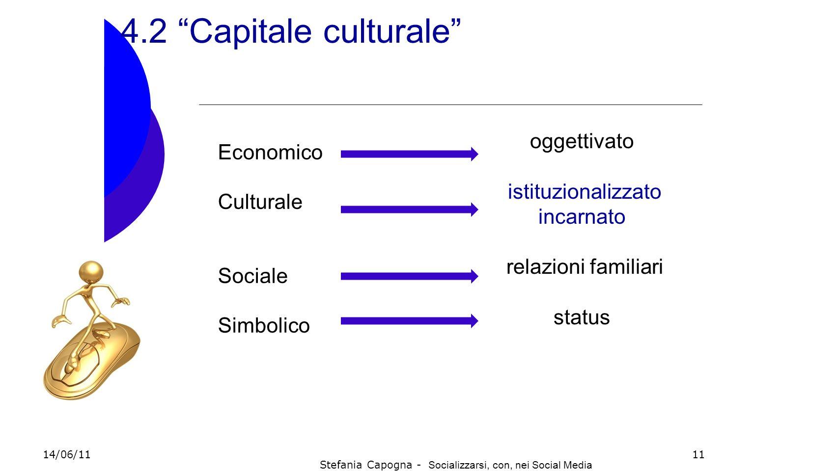 11 4.2 Capitale culturale Economico Culturale Sociale Simbolico oggettivato istituzionalizzato incarnato relazioni familiari status 14/06/11 Stefania